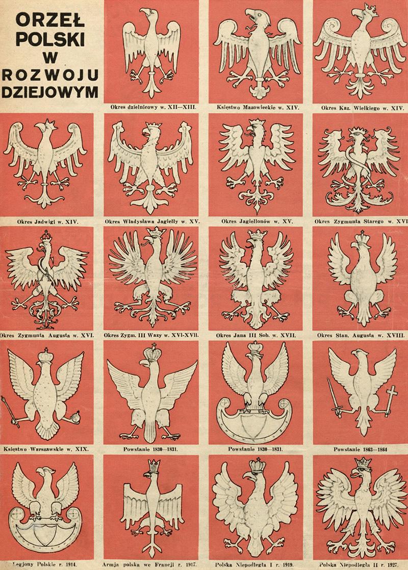 Ewolucja Orła Polskiego w dziejach